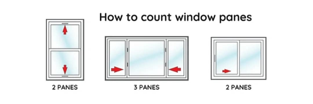 Number of window & Sliding door glass panes to be cleaned